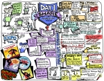Share Conference Day 1