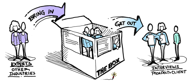 IN Out of the Box