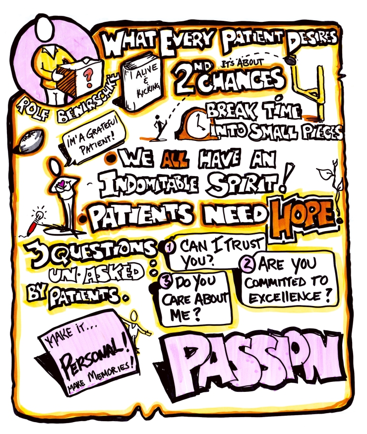 Rolf Speaks on Passion and Patients