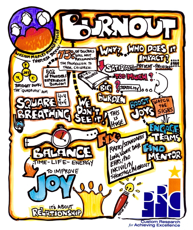Avoiding Burnout in Healthcare